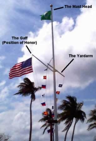 flag-diagram